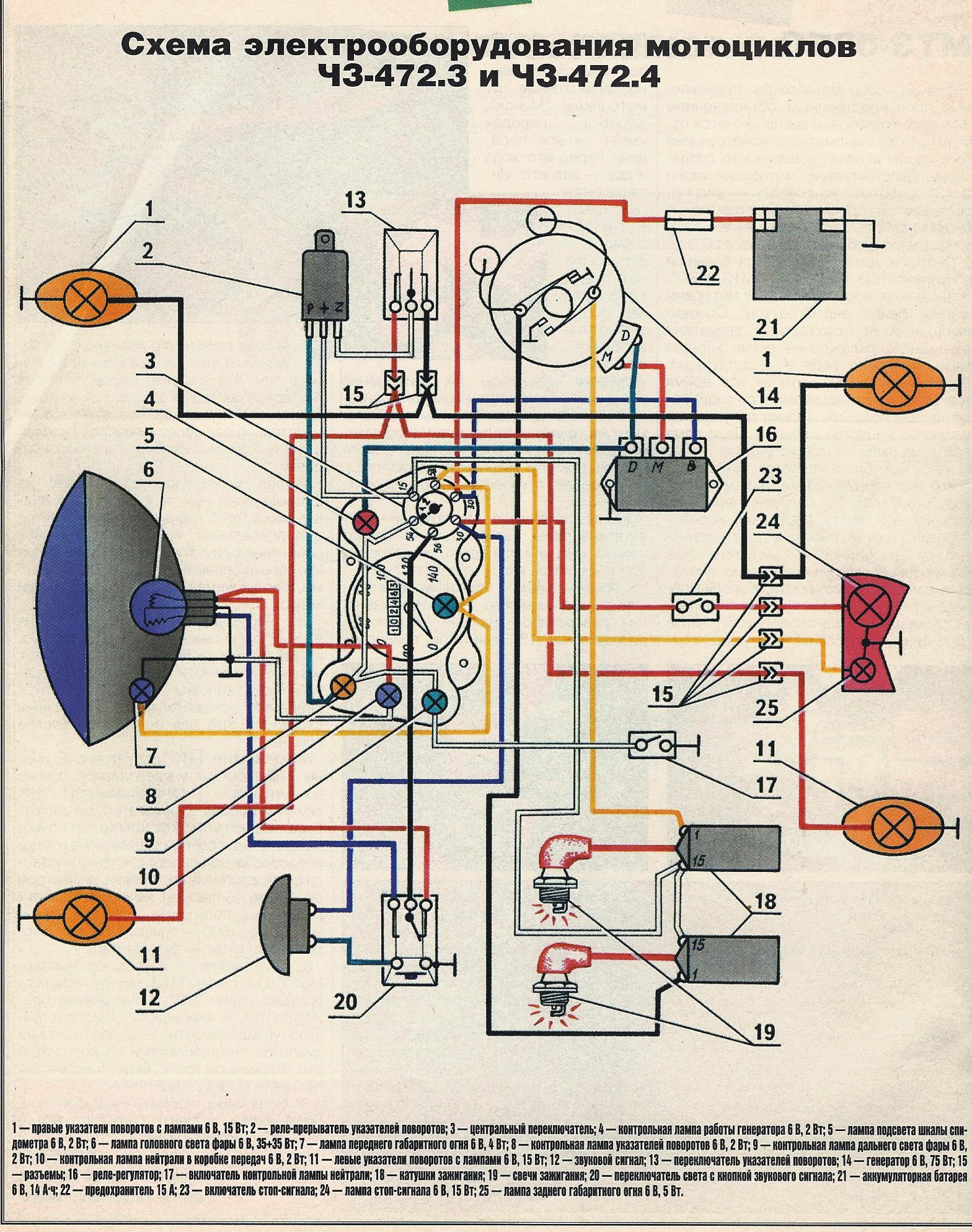 Схема проводки вятка 150